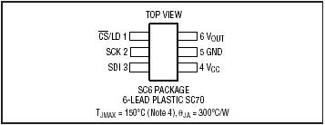 SC70 LTC2630