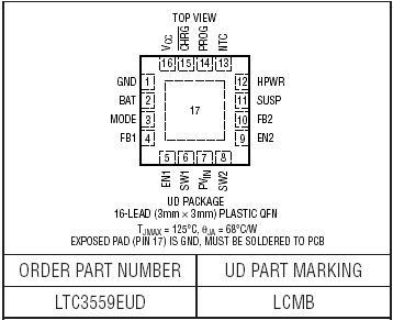 LTC3559 package